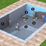 Chống thấm bể bơi, bể ngầm, bể nước